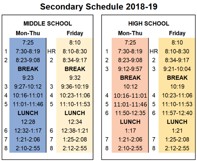 Secondary Schedule 2018